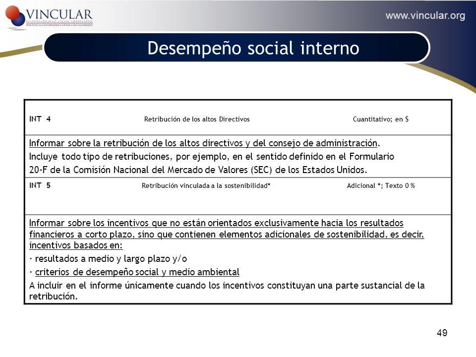 www.vincular.org 49 Desempeño social interno RETRIBUCIONES INT 4 Retribución de los altos Directivos Cuantitativo; en $ Informar sobre la retribución