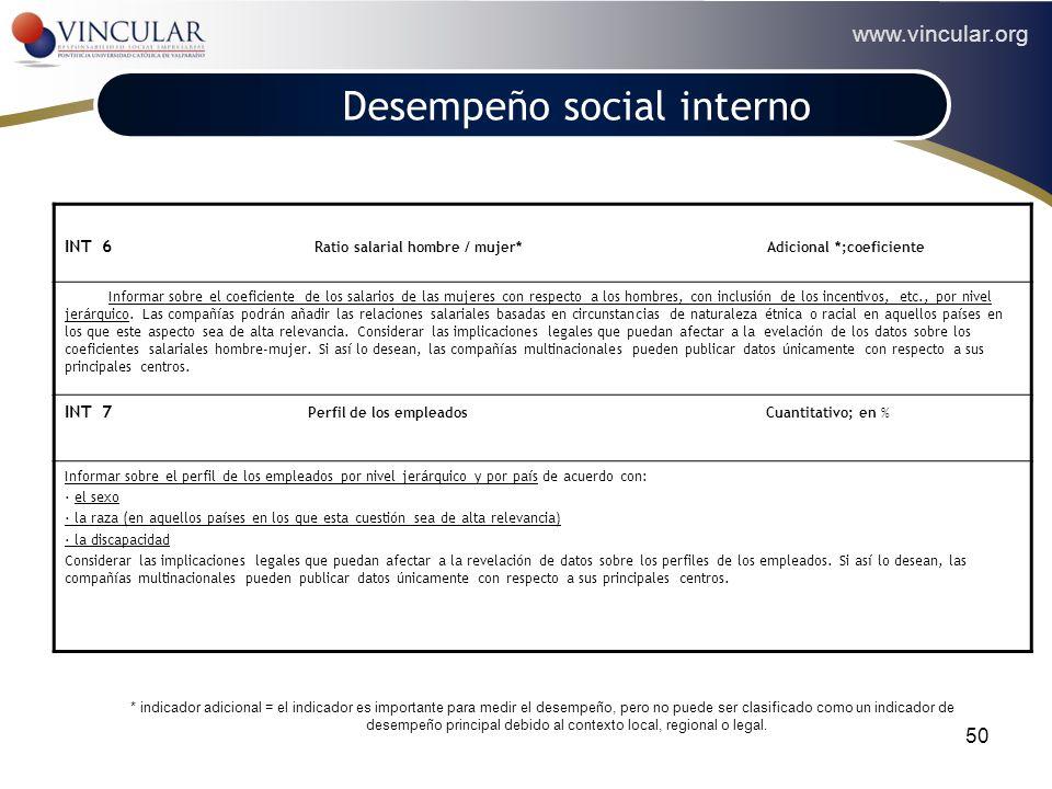 www.vincular.org 50 Desempeño social interno IGUALDAD DE OPORTUNIDADES INT 6 Ratio salarial hombre / mujer* Adicional *;coeficiente Informar sobre el