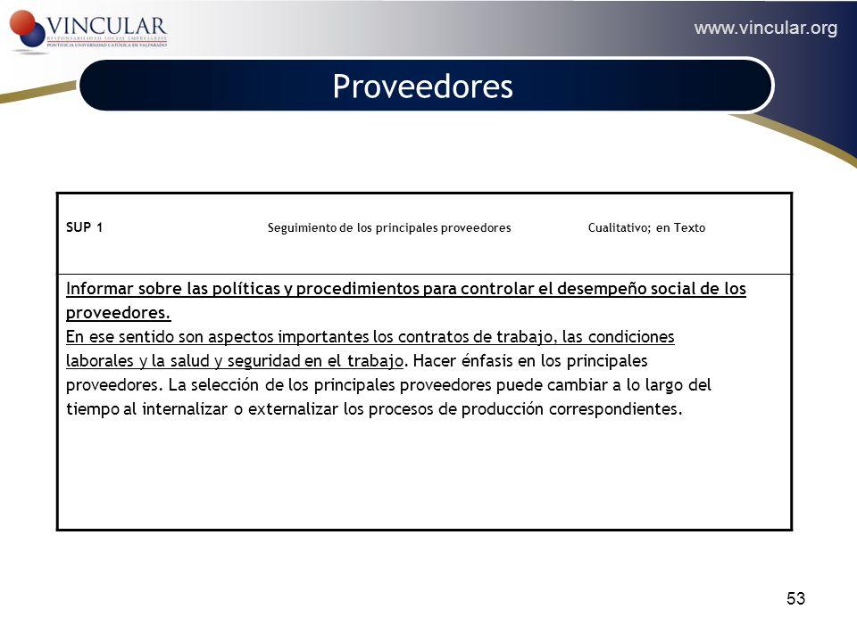 www.vincular.org 53 Proveedores DESEMPEÑO DE LOS PROVEEDORES SUP 1 Seguimiento de los principales proveedores Cualitativo; en Texto Informar sobre las