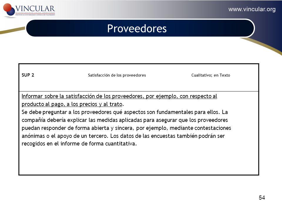 www.vincular.org 54 Proveedores DESEMPEÑO DE LOS PROVEEDORES SUP 2 Satisfacción de los proveedores Cualitativo; en Texto Informar sobre la satisfacció