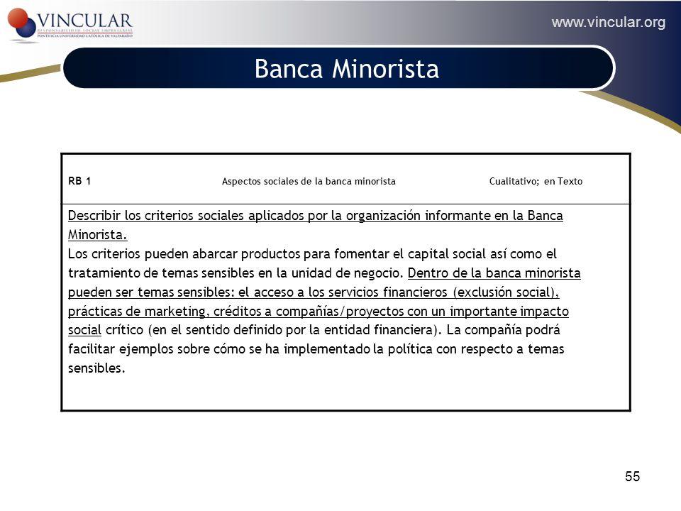 www.vincular.org 55 Banca Minorista POLÍTICA RB 1 Aspectos sociales de la banca minorista Cualitativo; en Texto Describir los criterios sociales aplic