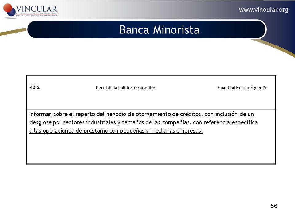 www.vincular.org 56 Banca Minorista PERFIL DEL CLIENTE RB 2 Perfil de la política de créditos Cuantitativo; en $ y en % Informar sobre el reparto del