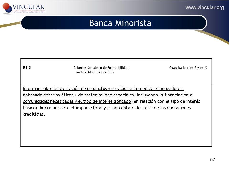 www.vincular.org 57 Banca Minorista FOMENTANDO EL CAPITAL SOCIAL RB 3 Criterios Sociales o de Sostenibilidad Cuantitativo; en $ y en % en la Política