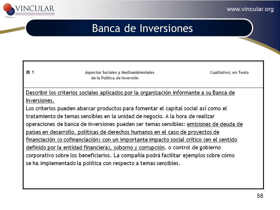 www.vincular.org 58 Banca de Inversiones POLÍTICA IB 1 Aspectos Sociales y Medioambientales Cualitativo; en Texto de la Política de Inversión Describi
