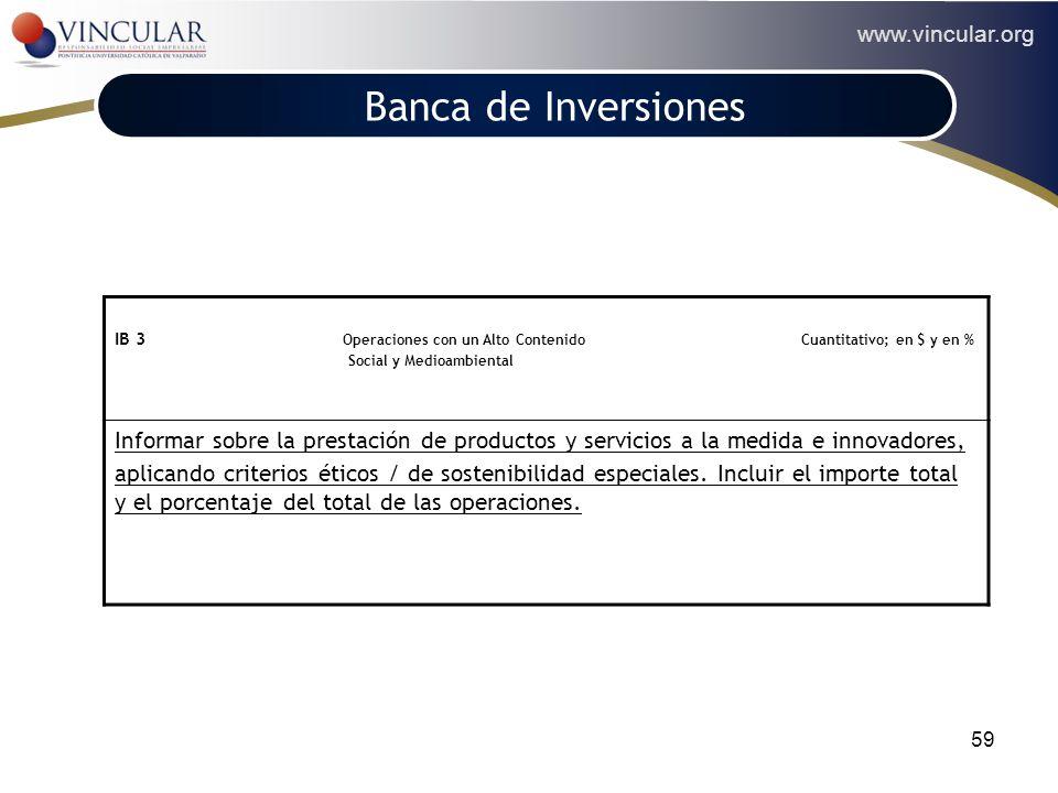 www.vincular.org 59 Banca de Inversiones FOMENTO DEL CAPITAL SOCIAL IB 3 Operaciones con un Alto Contenido Cuantitativo; en $ y en % Social y Medioamb