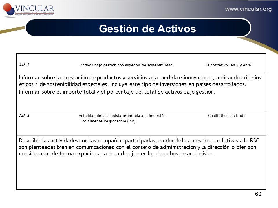 www.vincular.org 60 Gestión de Activos FOMENTO DEL CAPITAL SOCIAL AM 2 Activos bajo gestión con aspectos de sostenibilidad Cuantitativo; en $ y en % I