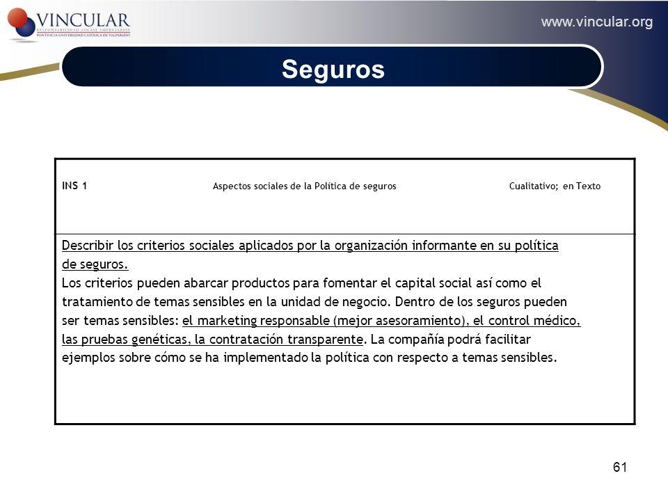 www.vincular.org 61 Seguros POLÍTICA INS 1 Aspectos sociales de la Política de seguros Cualitativo; en Texto Describir los criterios sociales aplicado
