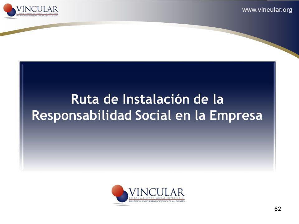 www.vincular.org 62 Ruta de Instalación de la Responsabilidad Social en la Empresa