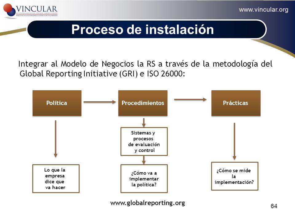 www.vincular.org 64 Integrar al Modelo de Negocios la RS a través de la metodología del Global Reporting Initiative (GRI) e ISO 26000: www.globalrepor