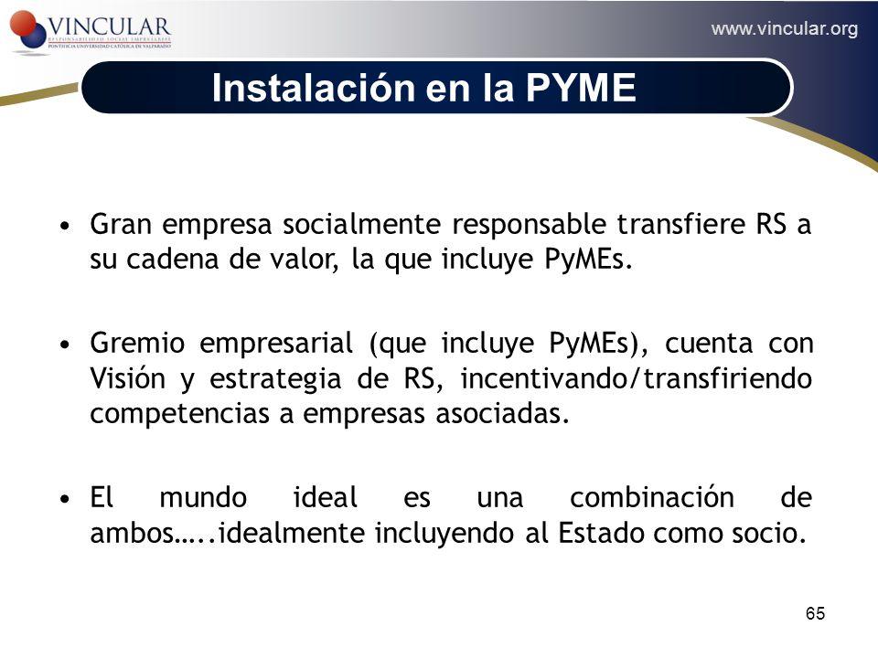 www.vincular.org 65 Gran empresa socialmente responsable transfiere RS a su cadena de valor, la que incluye PyMEs. Gremio empresarial (que incluye PyM
