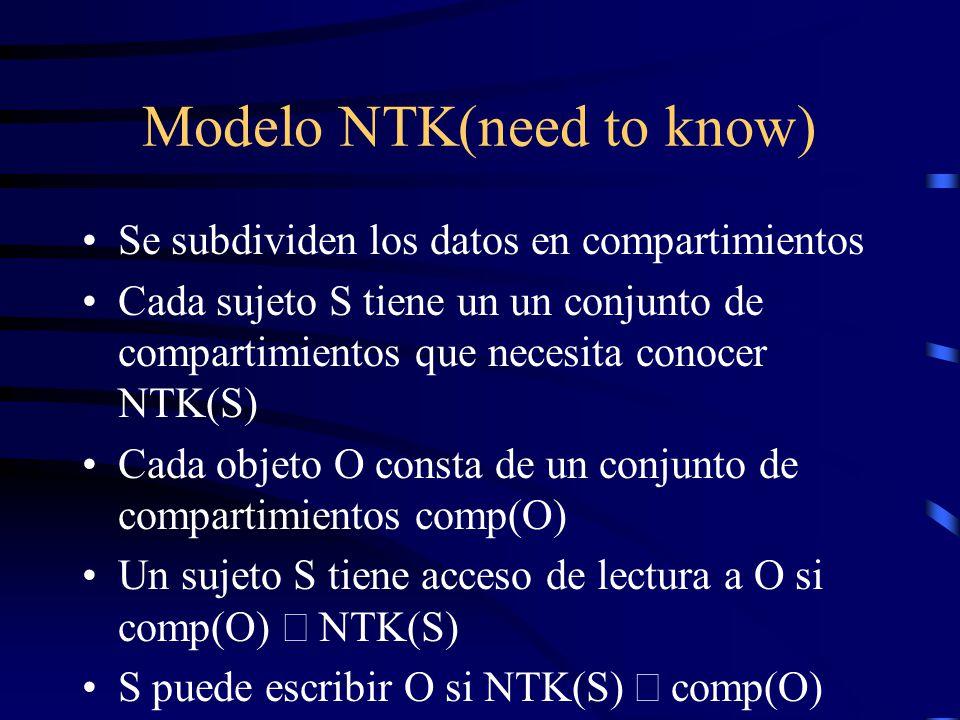 Modelo NTK(need to know) Se subdividen los datos en compartimientos Cada sujeto S tiene un un conjunto de compartimientos que necesita conocer NTK(S) Cada objeto O consta de un conjunto de compartimientos comp(O) Un sujeto S tiene acceso de lectura a O si comp(O) NTK(S) S puede escribir O si NTK(S) comp(O)
