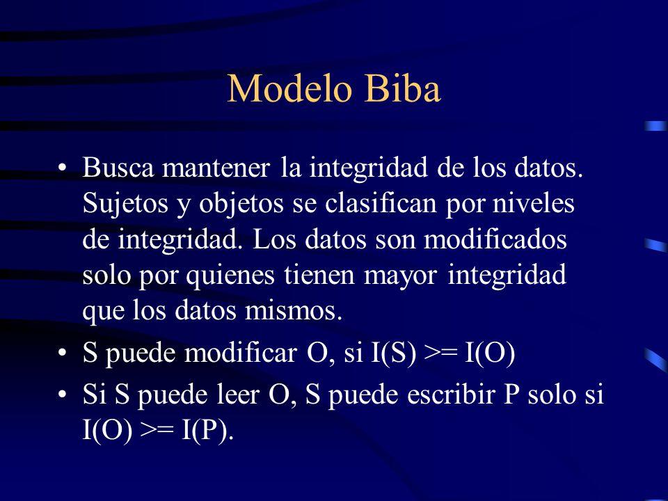 Modelo Biba Busca mantener la integridad de los datos.