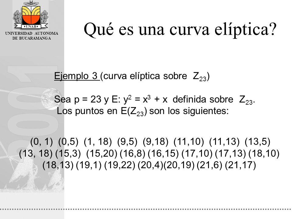 UNIVERSIDAD AUTONOMA DE BUCARAMANGA Qué es una curva elíptica? Ejemplo 3 (curva elíptica sobre Z 23 ) Sea p = 23 y E: y 2 = x 3 + x definida sobre Z 2