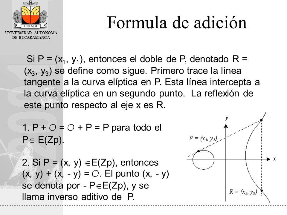 UNIVERSIDAD AUTONOMA DE BUCARAMANGA Formula de adición Si P = (x 1, y 1 ), entonces el doble de P, denotado R = (x 3, y 3 ) se define como sigue. Prim