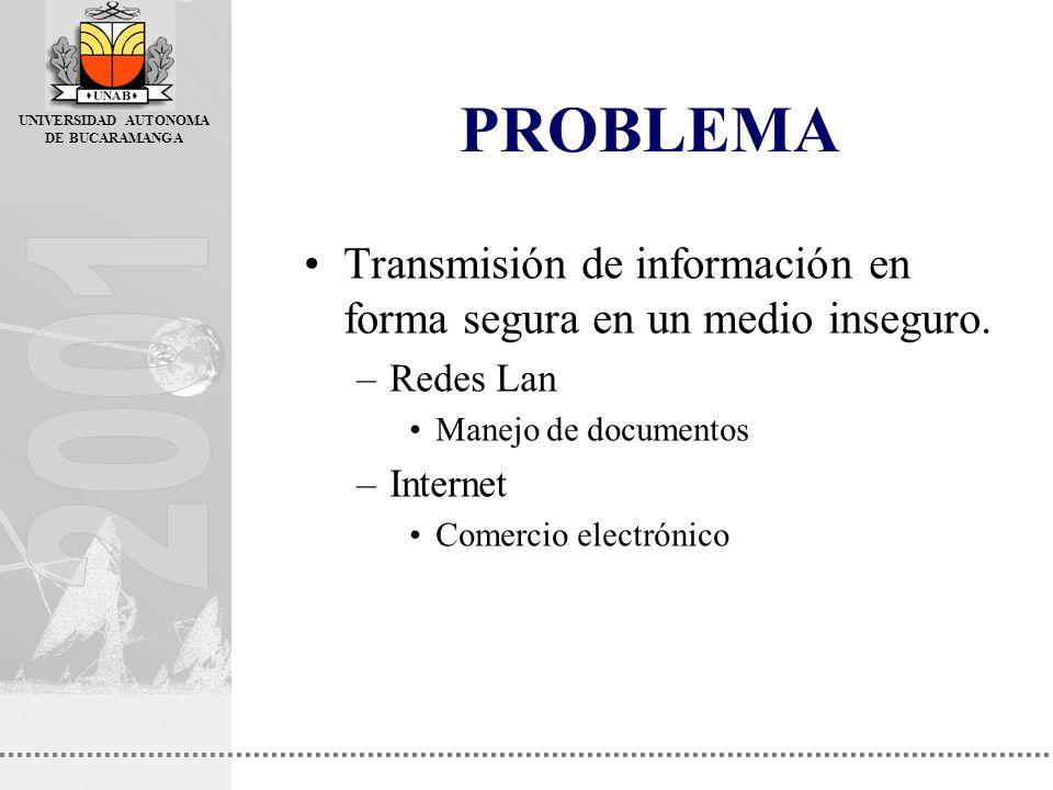 UNIVERSIDAD AUTONOMA DE BUCARAMANGA PROBLEMA Transmisión de información en forma segura en un medio inseguro. –Redes Lan Manejo de documentos –Interne