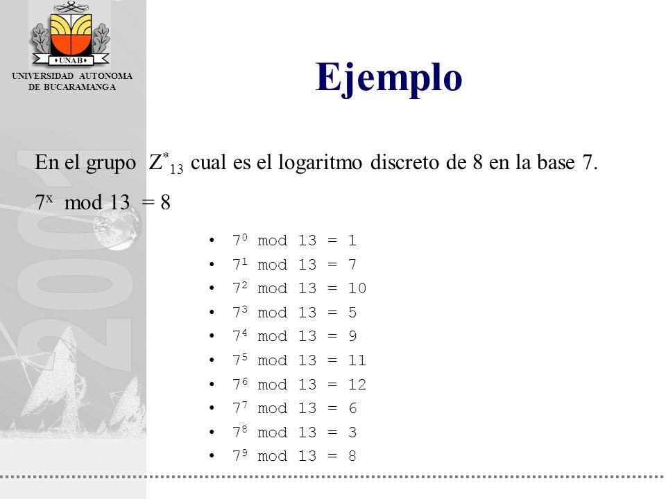 UNIVERSIDAD AUTONOMA DE BUCARAMANGA Ejemplo 7 0 mod 13 = 1 7 1 mod 13 = 7 7 2 mod 13 = 10 7 3 mod 13 = 5 7 4 mod 13 = 9 7 5 mod 13 = 11 7 6 mod 13 = 1
