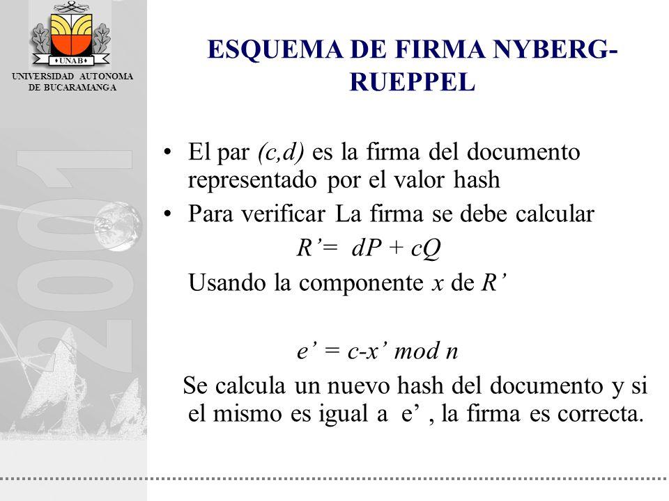 UNIVERSIDAD AUTONOMA DE BUCARAMANGA El par (c,d) es la firma del documento representado por el valor hash Para verificar La firma se debe calcular R=