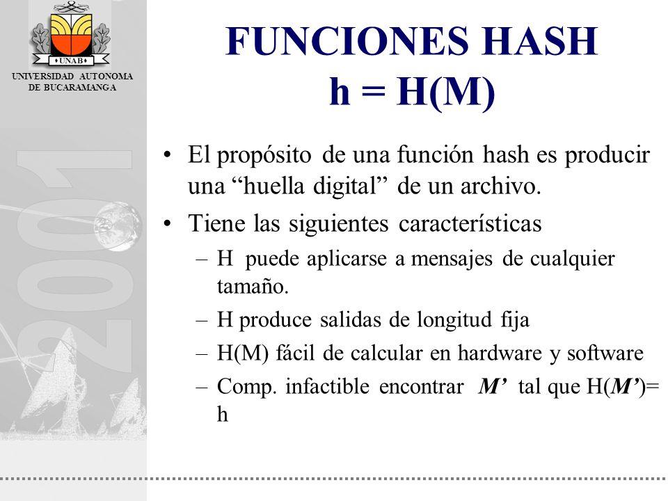 UNIVERSIDAD AUTONOMA DE BUCARAMANGA FUNCIONES HASH h = H(M) El propósito de una función hash es producir una huella digital de un archivo. Tiene las s