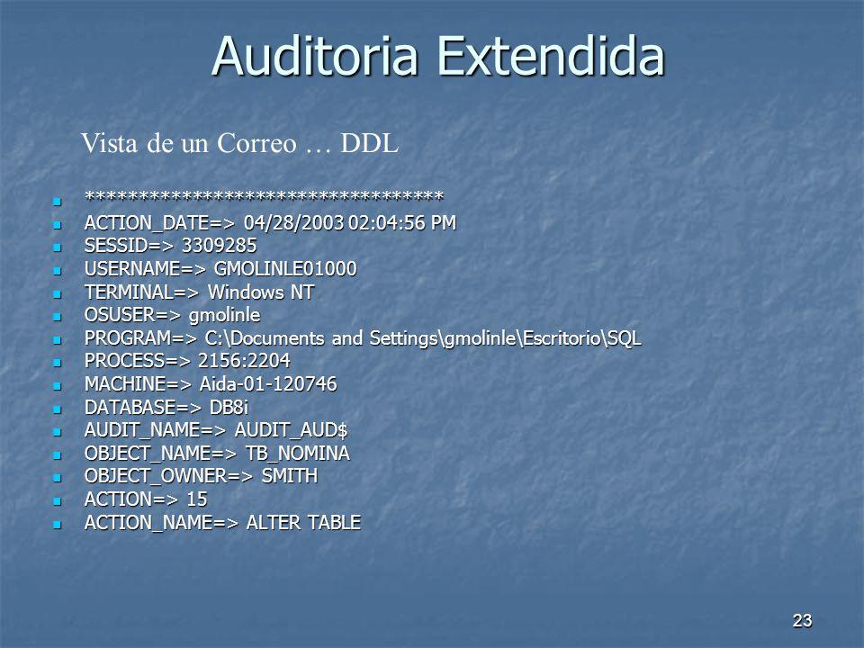 22 Auditoria Extendida Usuario Crea una tabla AUD$ Registra Tabla Auditoria Alerta Usuario Dueño Inf. Servicio