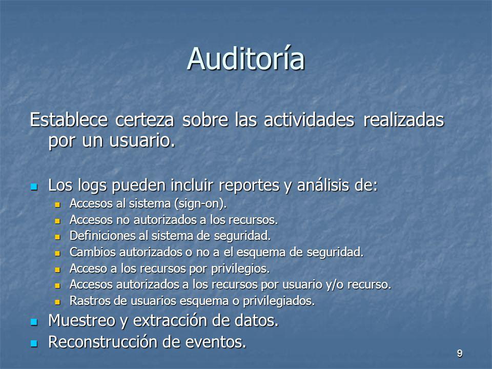 9 Auditoría Establece certeza sobre las actividades realizadas por un usuario.