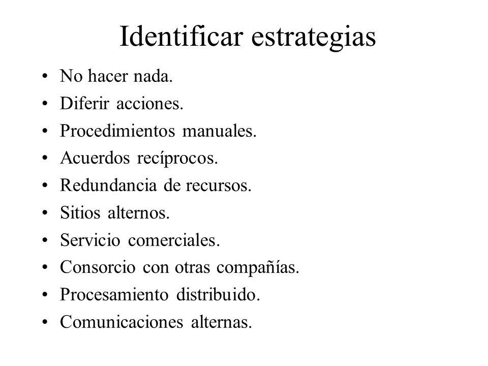 Identificar requerimientos Marcos de tiempo / Ventanas de recuperación.
