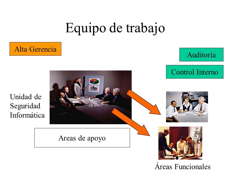 Como trabajar en la organización Determinar las áreas que van a participar en el proceso de construcción del plan de continuidad.