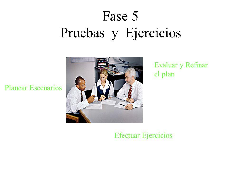 Respuesta Emergencia v.s.