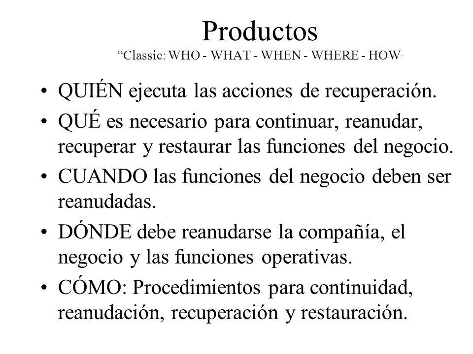 Productos Classic: WHO - WHAT - WHEN - WHERE - HOW QUIÉN ejecuta las acciones de recuperación.