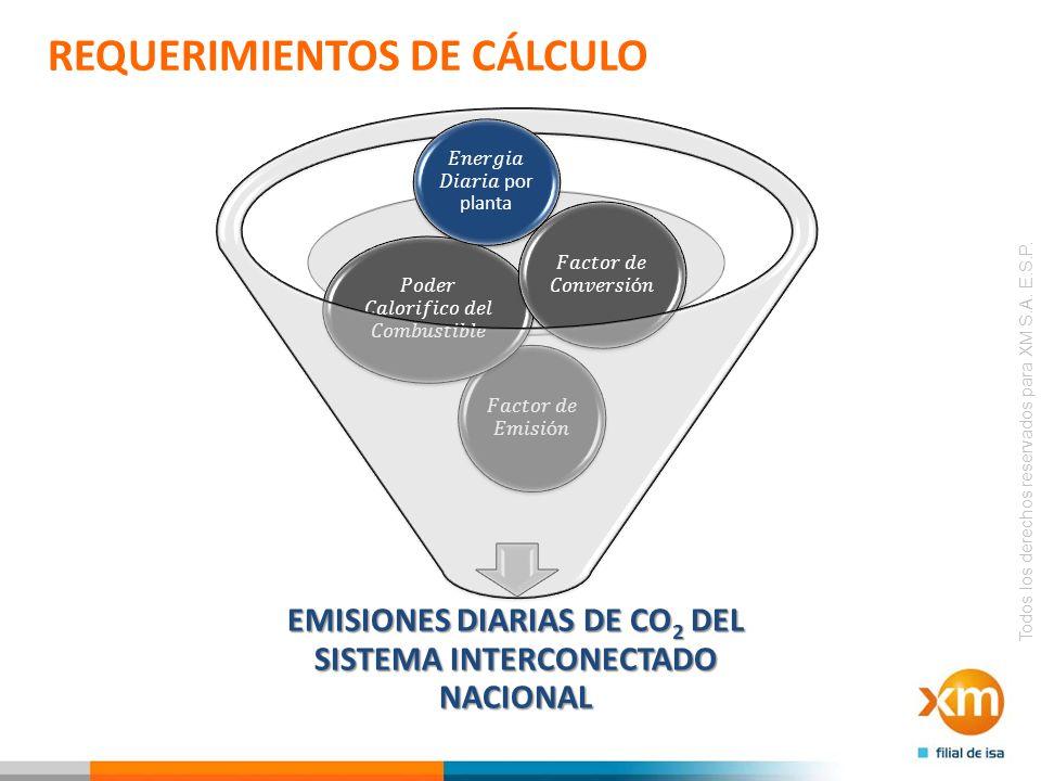Todos los derechos reservados para XM S.A. E.S.P. REQUERIMIENTOS DE CÁLCULO por planta
