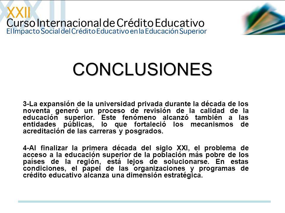 CONCLUSIONES 3-La expansión de la universidad privada durante la década de los noventa generó un proceso de revisión de la calidad de la educación superior.