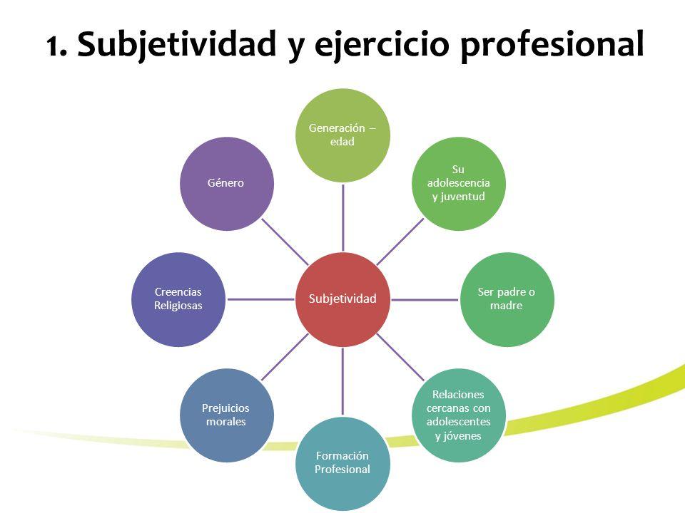 1. Subjetividad y ejercicio profesional Subjetividad Generación – edad Su adolescencia y juventud Ser padre o madre Relaciones cercanas con adolescent