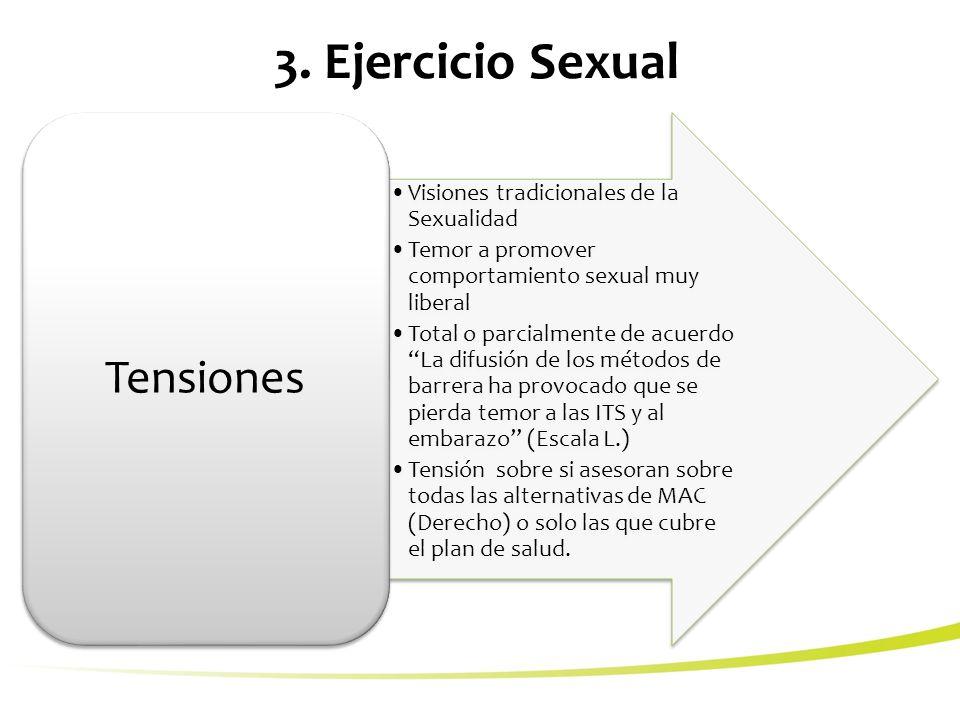 3. Ejercicio Sexual Visiones tradicionales de la Sexualidad Temor a promover comportamiento sexual muy liberal Total o parcialmente de acuerdo La difu