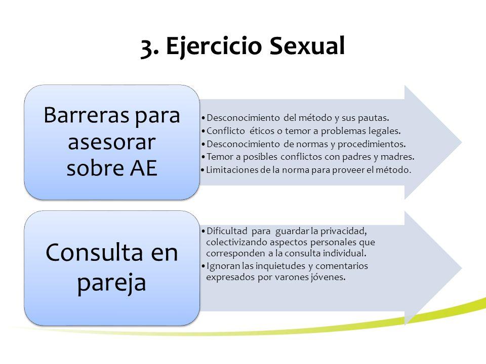 3. Ejercicio Sexual Desconocimiento del método y sus pautas.