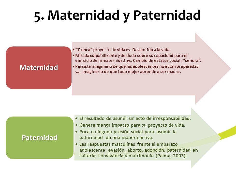 5. Maternidad y Paternidad Trunca proyecto de vida vs.
