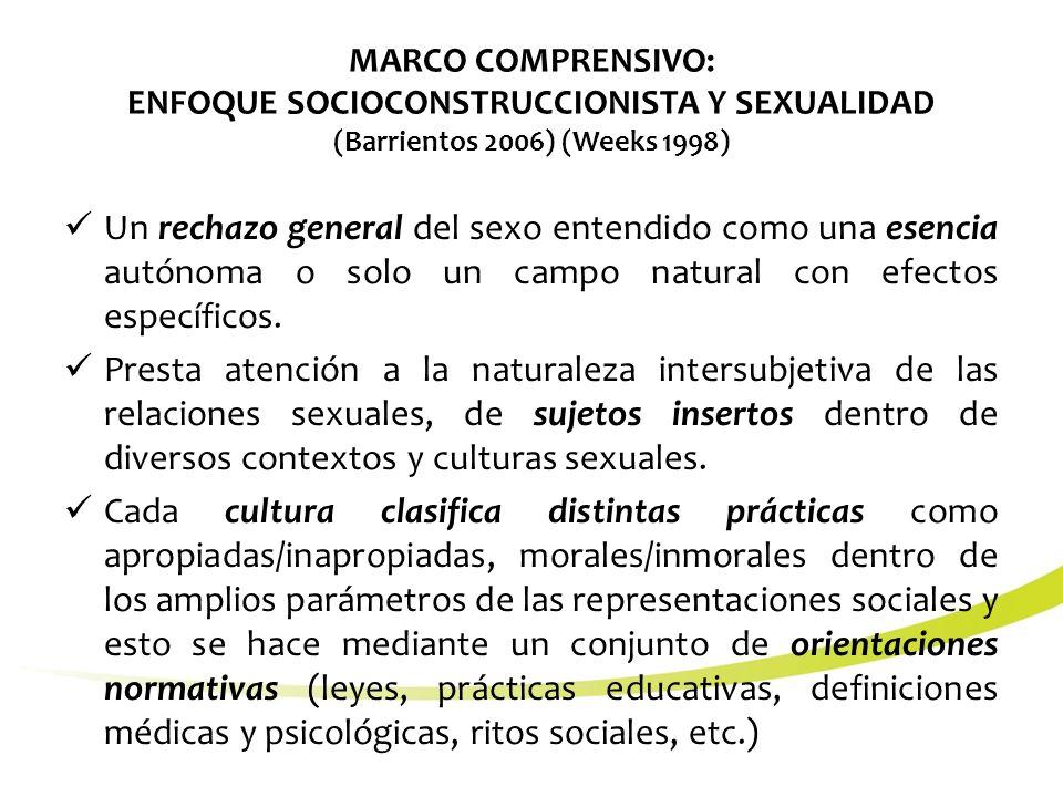 MARCO COMPRENSIVO: ENFOQUE SOCIOCONSTRUCCIONISTA Y SEXUALIDAD (Barrientos 2006) (Weeks 1998) Un rechazo general del sexo entendido como una esencia autónoma o solo un campo natural con efectos específicos.
