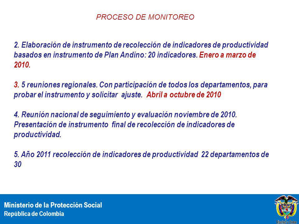 Ministerio de la Protección Social República de Colombia PROCESO DE MONITOREO 2. Elaboración de instrumento de recolección de indicadores de productiv