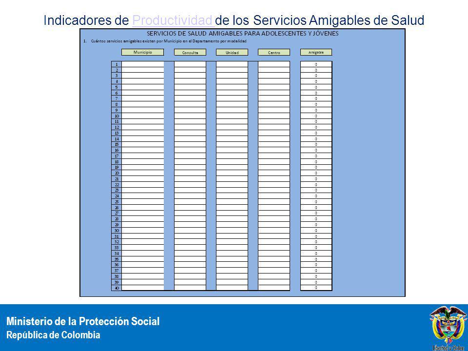 Ministerio de la Protección Social República de Colombia Indicadores de Productividad de los Servicios Amigables de SaludProductividad