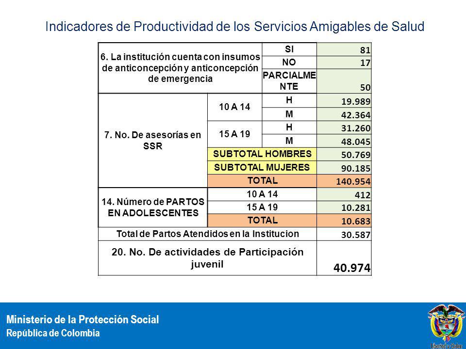 Ministerio de la Protección Social República de Colombia 6. La institución cuenta con insumos de anticoncepción y anticoncepción de emergencia SI 81 N