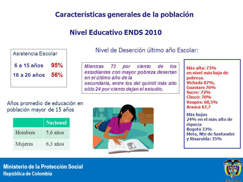 Ministerio de la Protección Social República de Colombia Nivel Educativo ENDS 2010 Años promedio de educación en población mayor de 15 años Más alta: