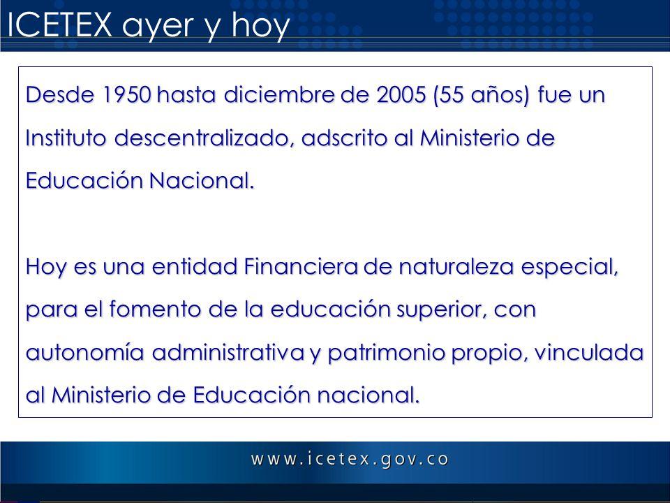 ICETEX ayer y hoy Desde 1950 hasta diciembre de 2005 (55 años) fue un Instituto descentralizado, adscrito al Ministerio de Educación Nacional. Hoy es
