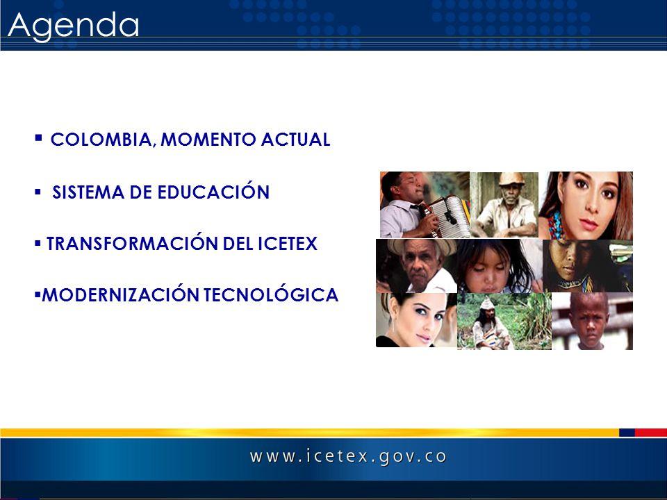 Agenda COLOMBIA, MOMENTO ACTUAL SISTEMA DE EDUCACIÓN TRANSFORMACIÓN DEL ICETEX MODERNIZACIÓN TECNOLÓGICA