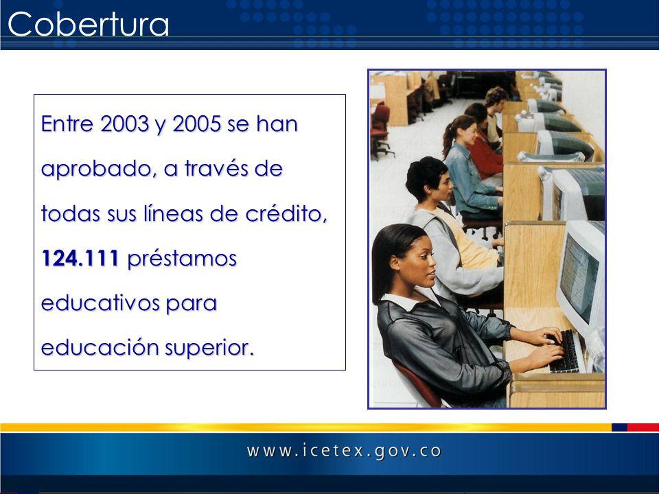 Cobertura Entre 2003 y 2005 se han aprobado, a través de todas sus líneas de crédito, 124.111 préstamos educativos para educación superior.