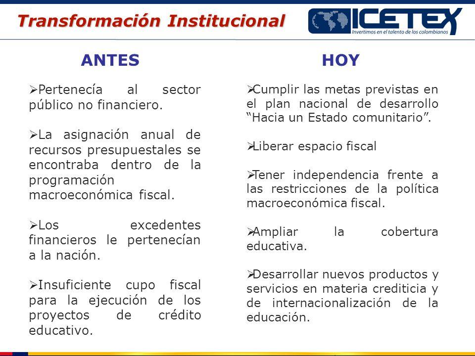 Transformación Institucional ANTES Pertenecía al sector público no financiero. La asignación anual de recursos presupuestales se encontraba dentro de
