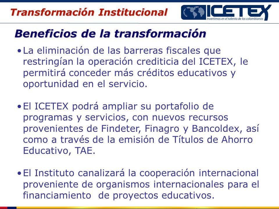 Beneficios de la transformación La eliminación de las barreras fiscales que restringían la operación crediticia del ICETEX, le permitirá conceder más