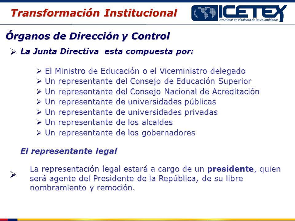 Órganos de Dirección y Control La Junta Directiva esta compuesta por: El Ministro de Educación o el Viceministro delegado El Ministro de Educación o e