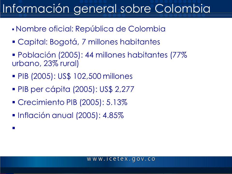 Información general sobre Colombia Nombre oficial: República de Colombia Capital: Bogotá, 7 millones habitantes Población (2005): 44 millones habitant