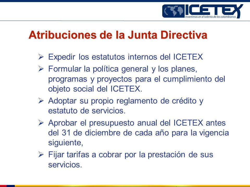 Atribuciones de la Junta Directiva Expedir los estatutos internos del ICETEX Formular la política general y los planes, programas y proyectos para el