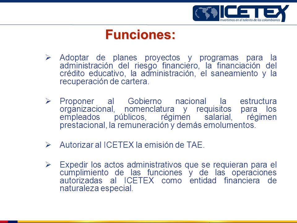 Funciones: Adoptar de planes proyectos y programas para la administración del riesgo financiero, la financiación del crédito educativo, la administrac