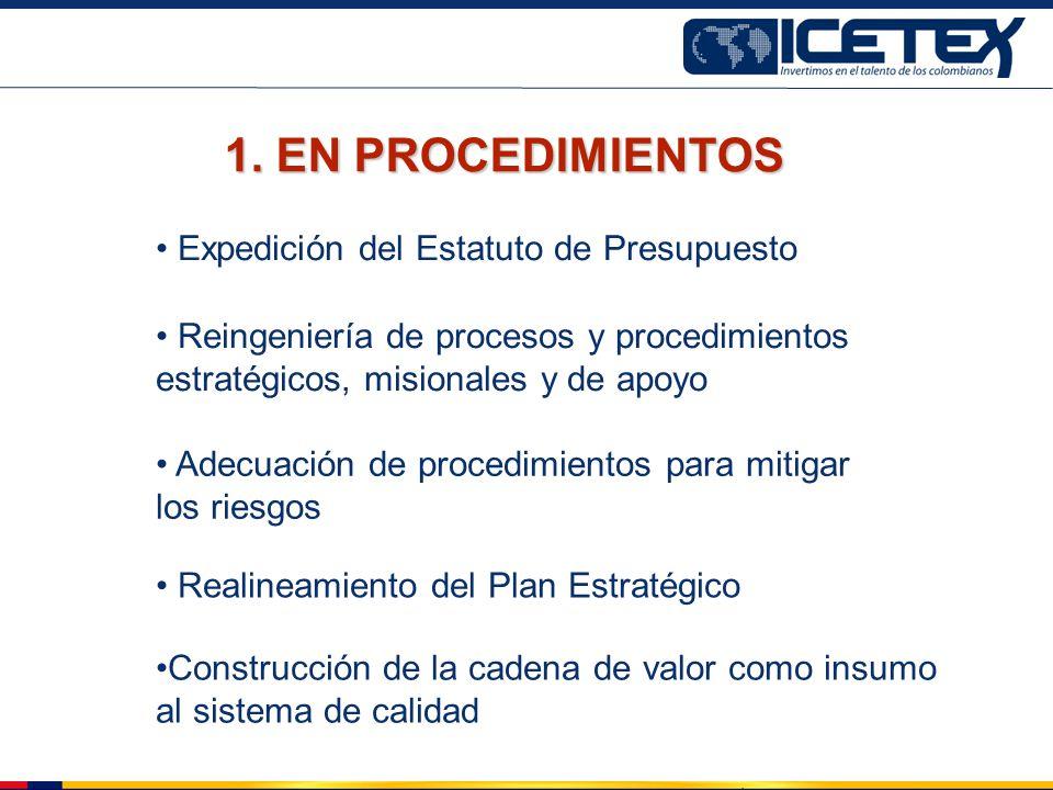 1. EN PROCEDIMIENTOS Reingeniería de procesos y procedimientos estratégicos, misionales y de apoyo Realineamiento del Plan Estratégico Construcción de