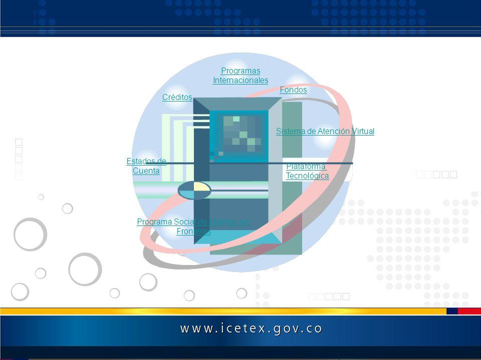 Estados de Cuenta Programa Social de Idiomas sin Fronteras Créditos Programas Internacionales Fondos Sistema de Atención Virtual Plataforma Tecnológic